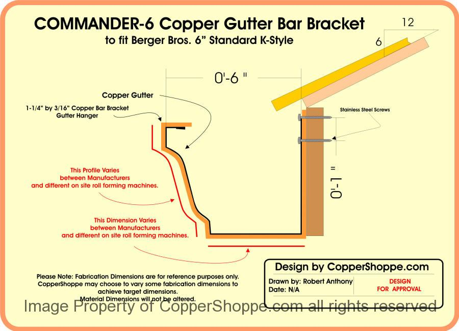 Commander Copper Gutter Bracket Hanger The New